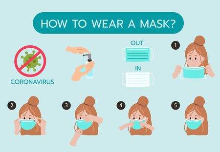 How to wear mask step by step to prevent the spread of bacteria,coronavirus.Vector illustration for poster.Editable element