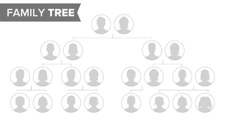 Vettore del modello dell'albero genealogico. Albero genealogico con ritratti di persone di default. Illustrazione del grafico dell'albero genealogico