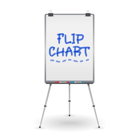Flip chart.