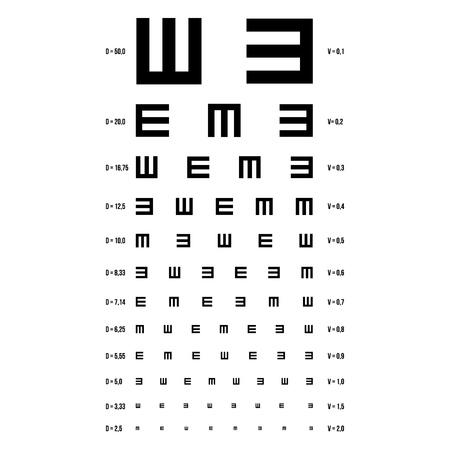 Medical Eye Diagnostic Sight or Eyesight Examination Illustration