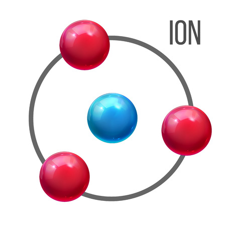 Ion Atom, Molecule Education Vector Poster Template. Positive, Negative Electrical Charge Ion. Electron, Proton, Neutron Clipart. Chemistry Science Banner. Red And Blue Shiny Spheres 3D Illustration