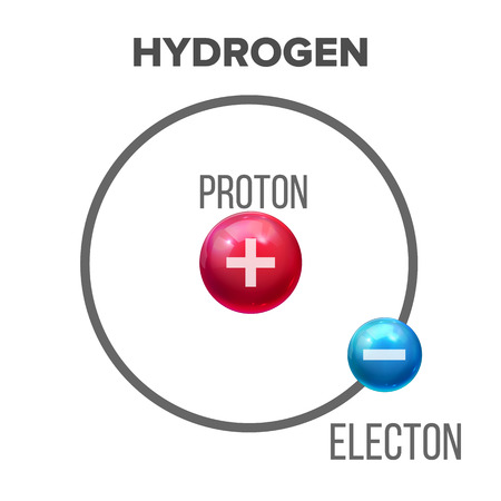 Bohr Model Of Scientific Hydrogen Atom Vector. Structure Nucleus Of Atom Consists Of Proton And Electron Material Design Composition. Physics Chemistry Concept Realistic 3d Illustration