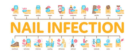 Nail Infection Disease Minimal Infographic Web Banner Vector. Nail Infection And Treatment, Virus And Research, Smell Boot And Feet Wash Illustration Vetores