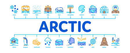 Arctic And Antarctic Minimal Infographic Web Banner Vector. Arctic Snow And Ice, Iceberg And Bear, Station And Ship, Penguin And Walrus Color Illustration 向量圖像