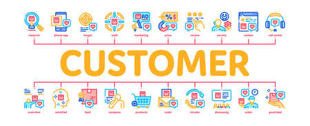 Buyer Customer Journey Minimal Infographic Web Banner Vector. Customer Research And Want Buy Goods, Online Shopping App And Order Delivery, Support And Review Color Illustration