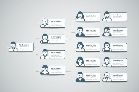 corporate hierarchy: Organigramma aziendale con biglietto da persone Icone Vector illustration