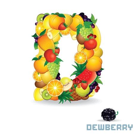 alphabetical letters: Alphabet From Fruit  Letter D