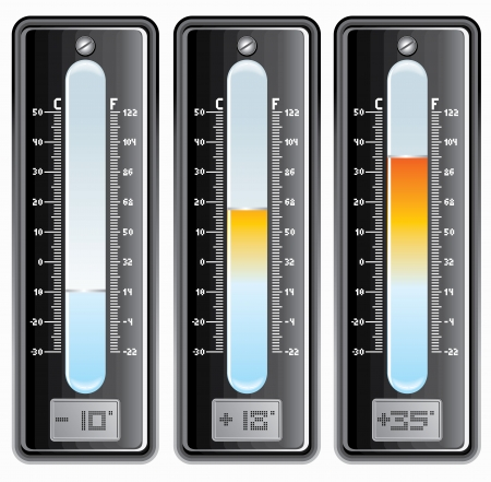 hot temperature: Thermometers with Celsius and Fahrenheit Scales