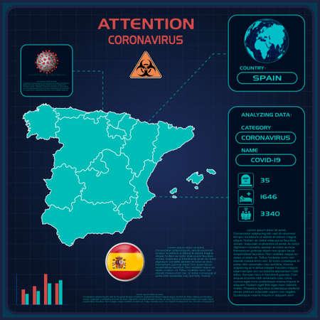 Coronavirus in Spain. Graphic statistics spread coronavirus with icons and numbers. virus 2019-nCoV on map of Spain. Template for addition statistics flu outbreak. Information banner for news Vetores