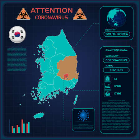 Coronavirus in South Korea. Graphic statistics spread coronavirus with icons and numbers. virus 2019-nCoV on map Korea. Template for addition statistics flu outbreak. Information banner for news.