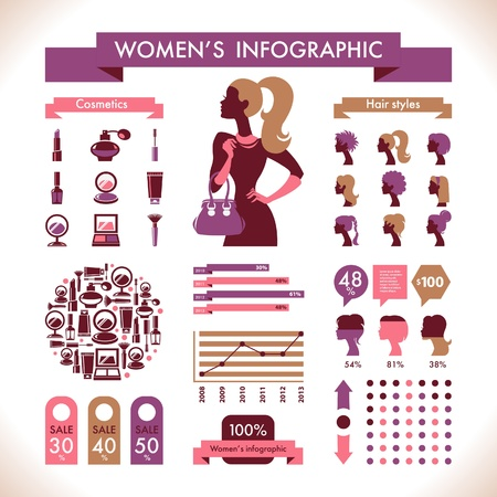 hair style collection: Beautiful Womens Infographic & Symbols