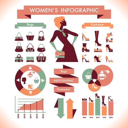 Women's infographic Stock Vector - 18002330