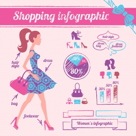 Womens shopping infographic Vector
