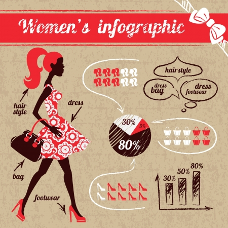 Women's shopping infographic Vector
