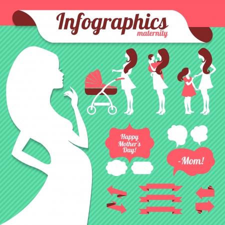 sling: Maternity infographics set Illustration