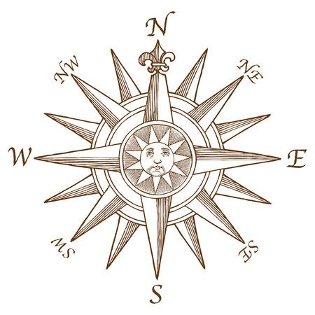 Gravure de boussole Vintage Vector de haute qualité, avec une illustration de soleil classique au milieu Vecteurs