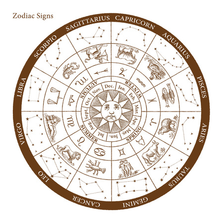 High quality Restored vector version of an original engraving of the full Zodiac signs table.