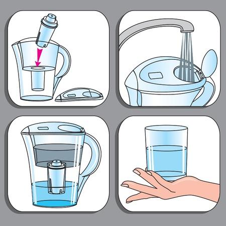cocina limpieza: Los iconos utilizados para el filtro de las jarras establecidos Vectores