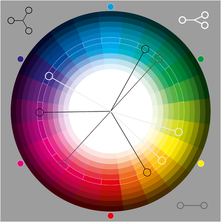 Color wheel for color theory graphic design, with complementary, opposite an triads. Vectores