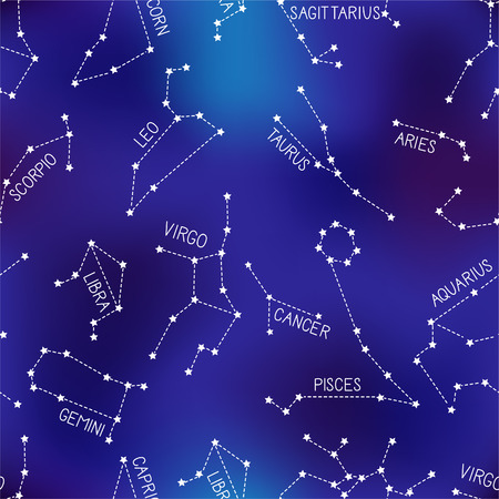 Zodiac pattern. Constellations doodles background. Zodiac signs. Illustration