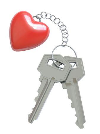 successo: key