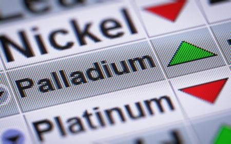 Index of Palladium. Up.