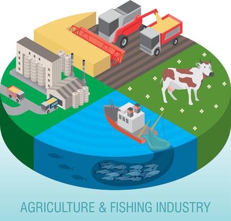 La recolección, el procesamiento, la agricultura y la pesca. Diagrama gráfico de sectores económicos. La agricultura y la industria pesquera. ilustración vectorial