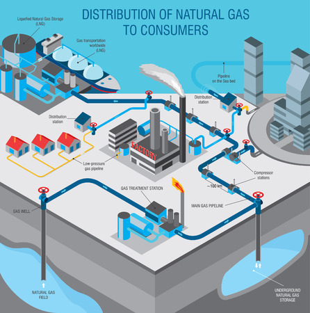 drilling well: Gas industry info graphic explains how the gas gets from the field to consumers. Vector illustration