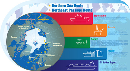 Arctic shipping and exploration. North petroleum export and import. Northern Sea Route infographic design. North pole map.