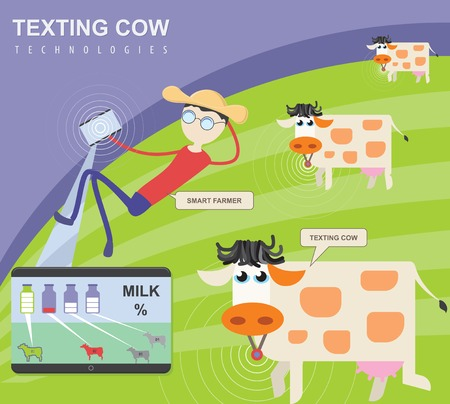 precision: Herdsman in the field. Texting cows, tracking wireless technology. Precision livestock farming technologies. Vector illustration Illustration