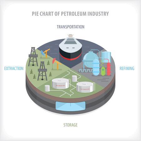 Petroleum industry pie chart. Industry sectors of fossil extraction, oil and gas storage, refining and marine transportation. Vector illustration