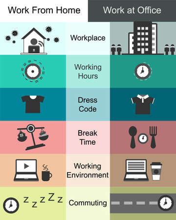 Comparison of working from home and work at office vector Vetores