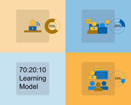70:20:10 learning model in human resources vector 向量圖像