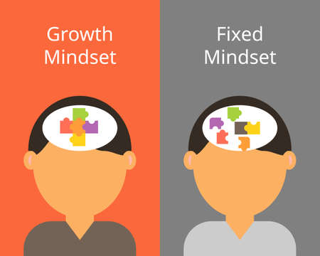 Growth and fixed mindset vector