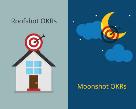 roofshot OKRs and moonshot OKRs vector