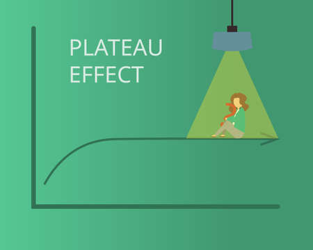 definition of what is plateau effect vector