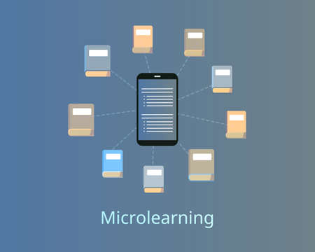 microlearning digest books to digital media vector