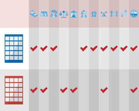 comparison of each company benefits vector