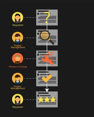 workflow of project management software vector Ilustración de vector