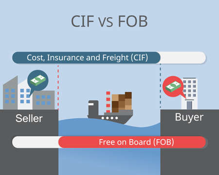 CIF VS FOB from Incoterms in the transportation of goods vector
