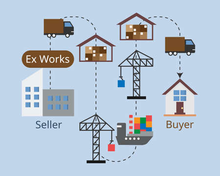 ex-works from incoterms which means buyers take care of freight charge and transportation by themselves
