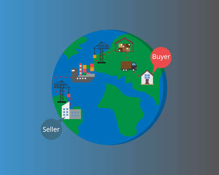 incoterms to choose when order online from e-commerce platform to ship home vector