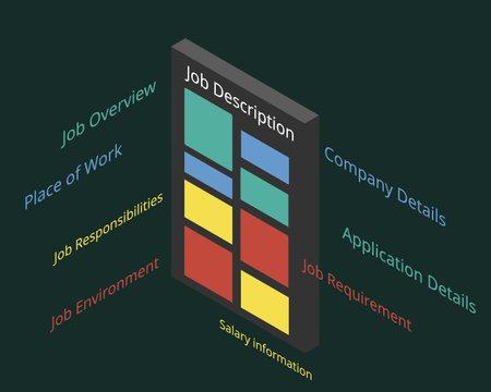 job description elements to help recruit potential candidates vector