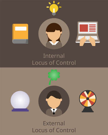 comparison of internal locus of control and external locus of control vector