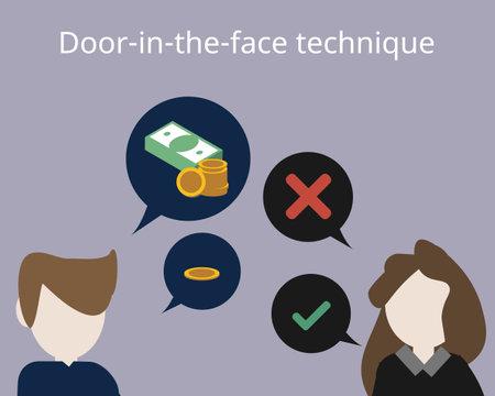 Door-in-the-face technique in social psychology Vecteurs