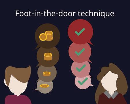 Foot-in-the-door technique to get large request vector