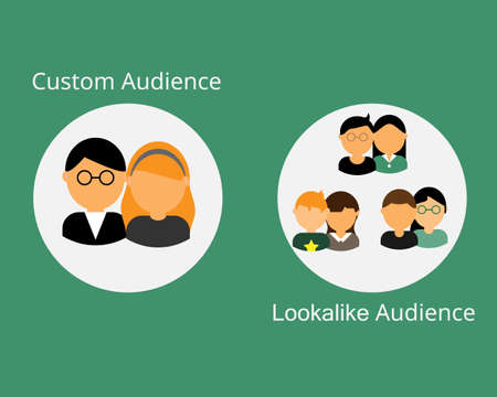 comparison of custom audience and lookalike audience vector