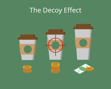 the decoy effect which influence how to choose to buy vector