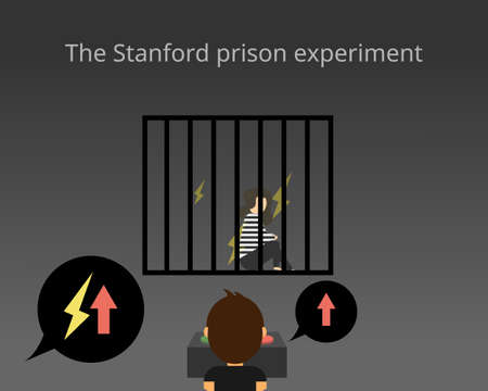 The Stanford prison experiment was a social psychology experiment that attempted to investigate the psychological effects of perceived power Vecteurs