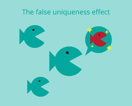 False Consensus Effect to underestimate the extent others actually possess the same attributes or talents and positive traits as yourself Vektorgrafik